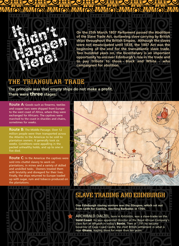 It Didn't Happen Here! Edinburgh's Links in the Trans-Atlantic Slave Trade