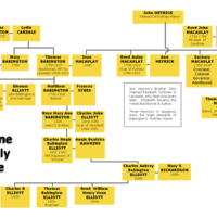 2007 Rothley Family Tree.jpg
